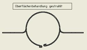 Symbol mit benutzerdefinierten Eigenschaften aus Modellen: Oberfächenbehandlung gestrahlt