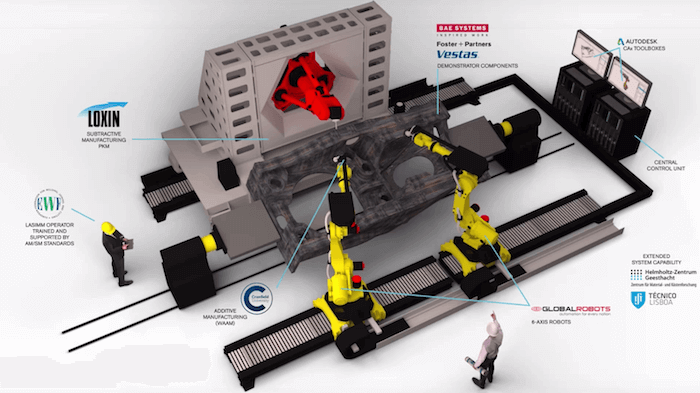 Hybride-Fertigungsmaschine-LASIMM-Render2